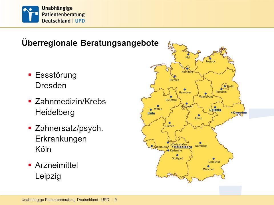 Statistik 84% geben Deutsch als Muttersprache an 78% rufen in eigener Sache an 20% für einen Angehörigen oder einen Freund oder Freundin 2% sind andere Professionelle, die für KlientInnen anrufen Unabhängige Patientenberatung Deutschland - UPD   20