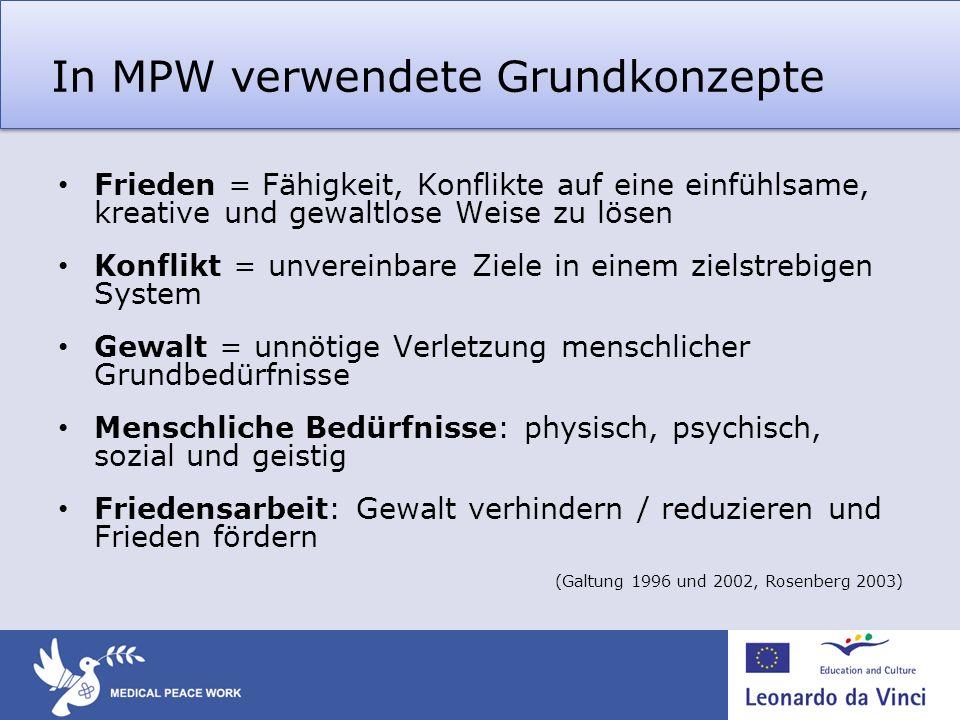 In MPW verwendete Grundkonzepte Frieden = Fähigkeit, Konflikte auf eine einfühlsame, kreative und gewaltlose Weise zu lösen Konflikt = unvereinbare Zi