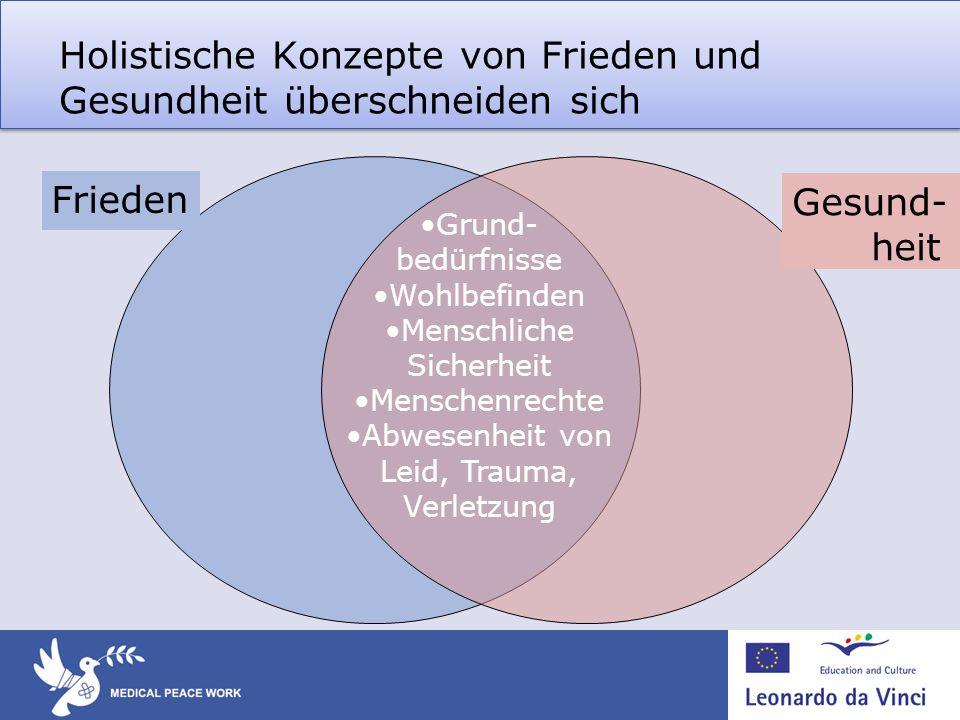 Implizit & explizit Medical Peace Work Gesundheits- personal GESUND- HEIT Friedens- arbeit Gesundheits- personal FRIEDEN Gesund- heitsarbeit