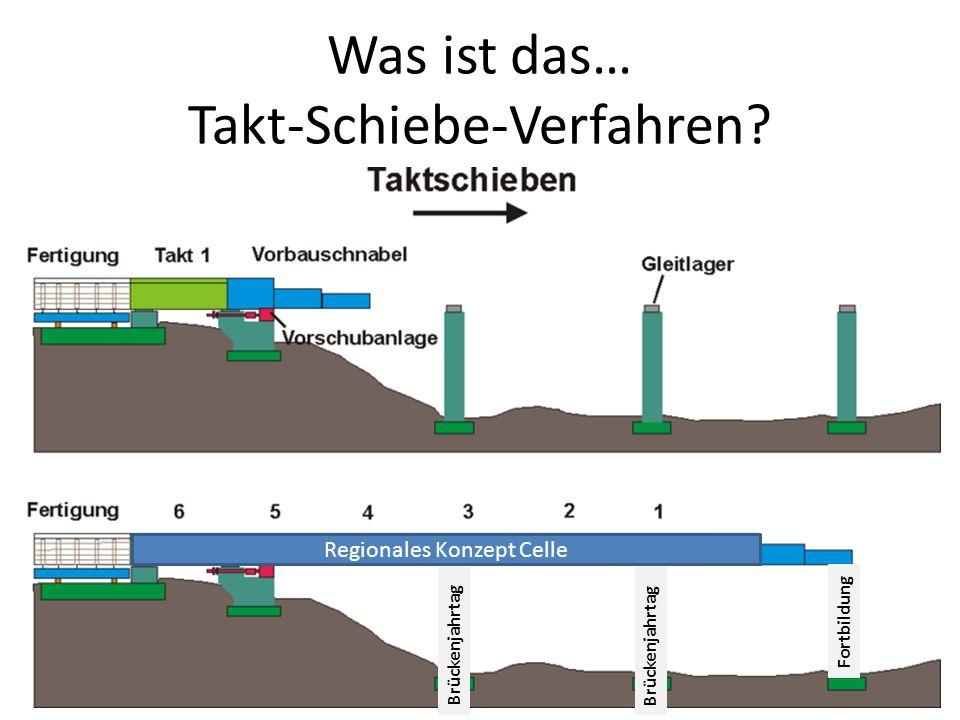 Was ist das… Takt-Schiebe-Verfahren? Mit Taktschiebeverfahren bezeichnet man ein Herstellungsverfahren von Brücken. Dabei erfolgt der Bau des zusammen
