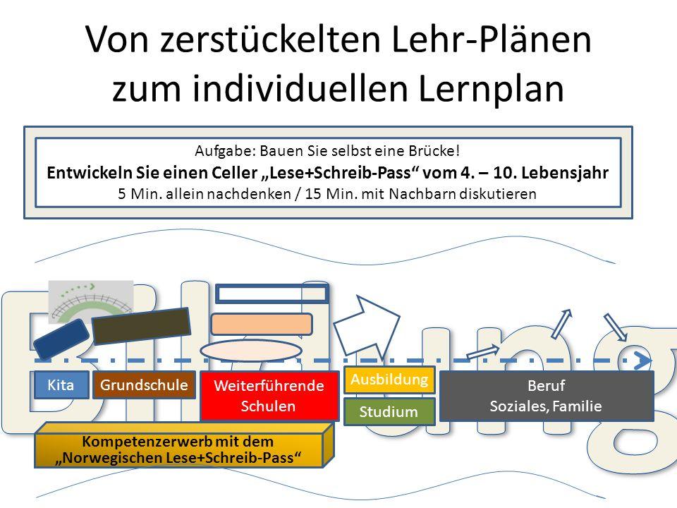 Von zerstückelten Lehr-Plänen zum individuellen Lernplan Kita Ausbildung Weiterführende Schulen Grundschule Studium Kompetenzerwerb mit dem Norwegisch