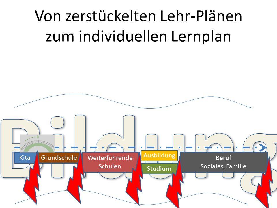 Von zerstückelten Lehr-Plänen zum individuellen Lernplan Kita Ausbildung Weiterführende Schulen Grundschule Studium Beruf Soziales, Familie