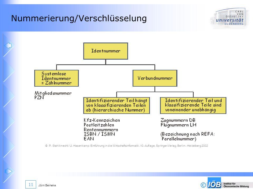 © Jörn Beineke 11 Nummerierung/Verschlüsselung © P. Stahlknecht / U. Hasenkamp: Einführung in die Wirtschaftsinformatik. 10. Auflage, Springer-Verlag,