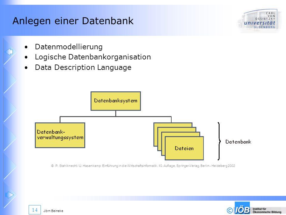 © Jörn Beineke 14 Anlegen einer Datenbank Datenmodellierung Logische Datenbankorganisation Data Description Language © P. Stahlknecht / U. Hasenkamp: