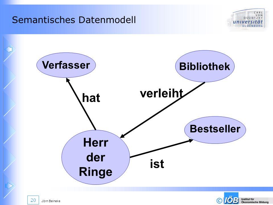 © Jörn Beineke 20 Semantisches Datenmodell Verfasser Bibliothek Bestseller hat verleiht ist Herr der Ringe