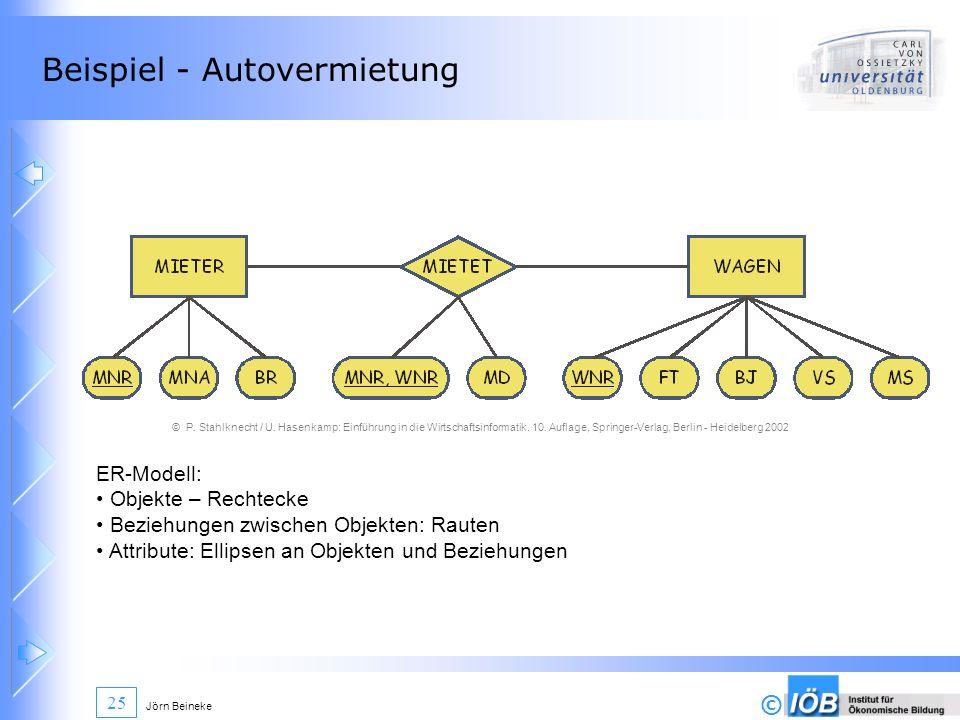 © Jörn Beineke 25 Beispiel - Autovermietung ER-Modell: Objekte – Rechtecke Beziehungen zwischen Objekten: Rauten Attribute: Ellipsen an Objekten und B