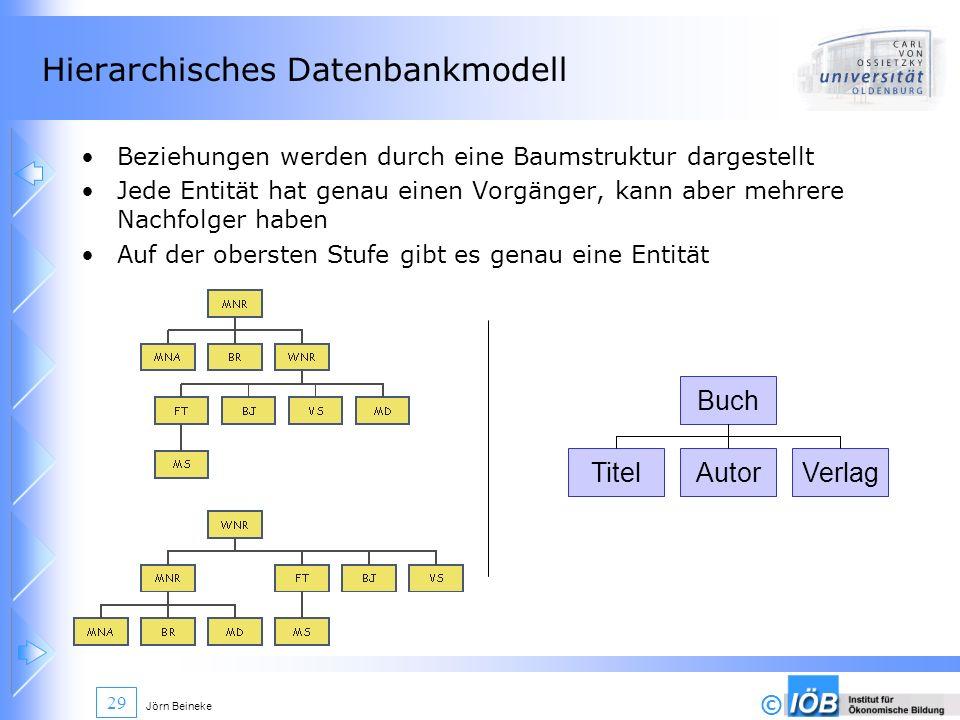 © Jörn Beineke 29 Hierarchisches Datenbankmodell Beziehungen werden durch eine Baumstruktur dargestellt Jede Entität hat genau einen Vorgänger, kann a