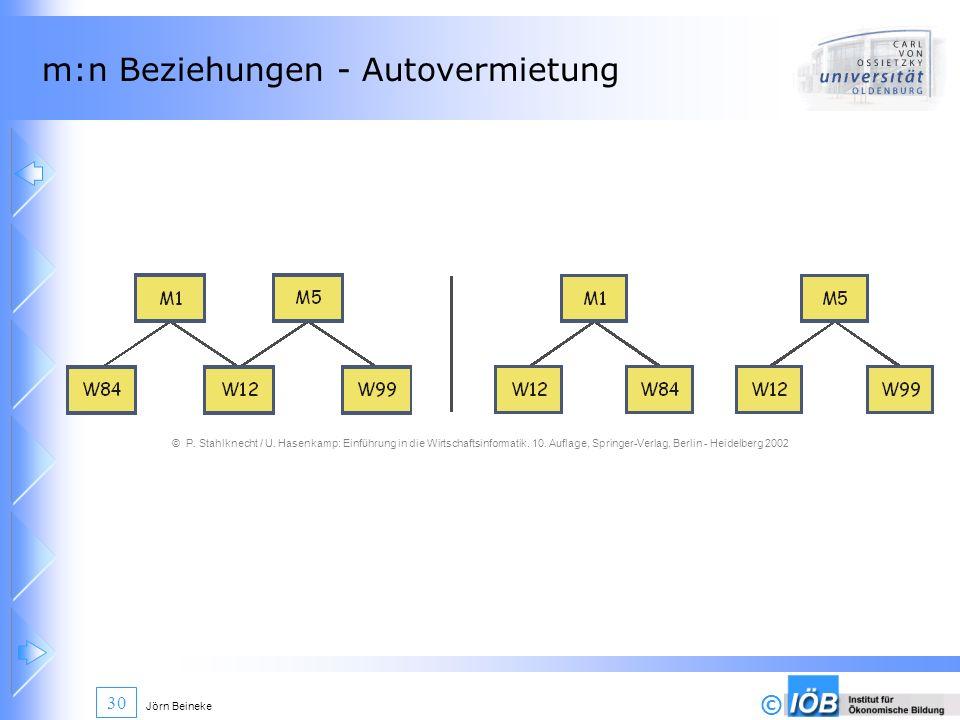 © Jörn Beineke 30 m:n Beziehungen - Autovermietung © P. Stahlknecht / U. Hasenkamp: Einführung in die Wirtschaftsinformatik. 10. Auflage, Springer-Ver