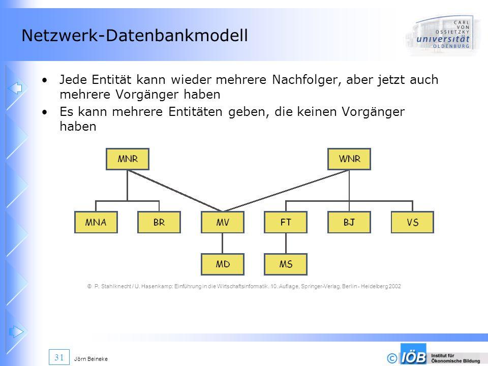 © Jörn Beineke 31 Netzwerk-Datenbankmodell Jede Entität kann wieder mehrere Nachfolger, aber jetzt auch mehrere Vorgänger haben Es kann mehrere Entitä