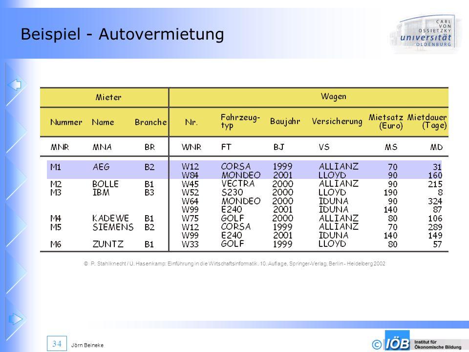 © Jörn Beineke 34 Beispiel - Autovermietung © P. Stahlknecht / U. Hasenkamp: Einführung in die Wirtschaftsinformatik. 10. Auflage, Springer-Verlag, Be