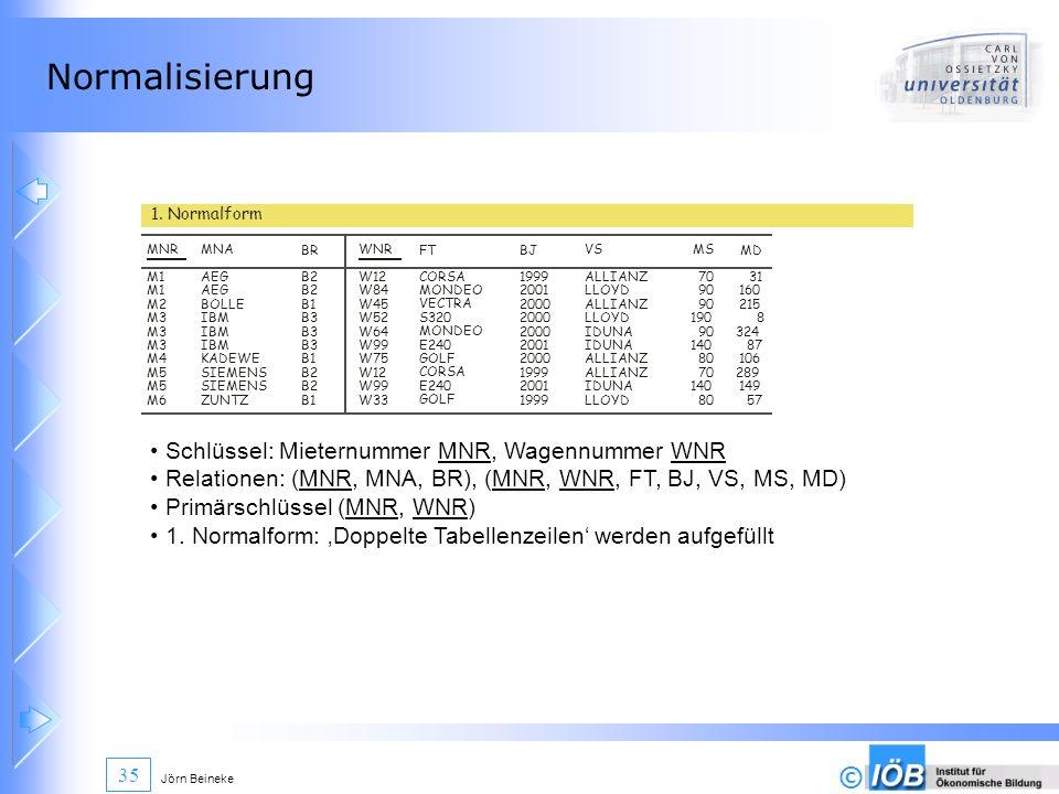 © Jörn Beineke 35 Normalisierung Schlüssel: Mieternummer MNR, Wagennummer WNR Relationen: (MNR, MNA, BR), (MNR, WNR, FT, BJ, VS, MS, MD) Primärschlüss