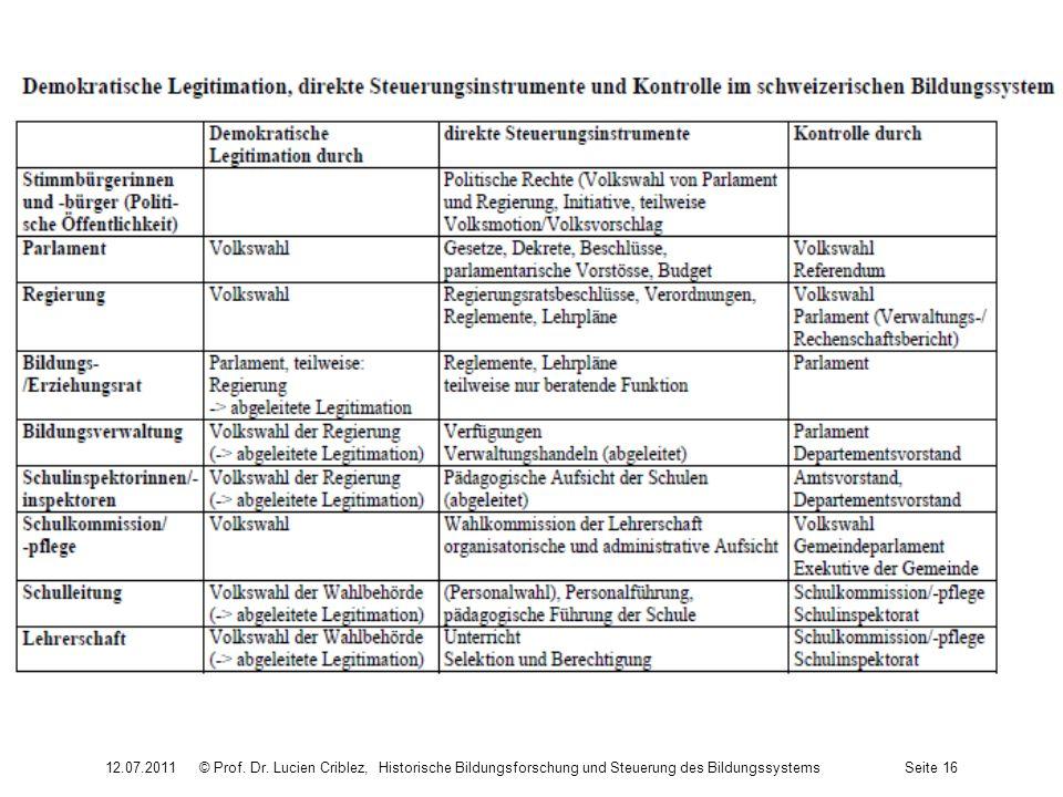 12.07.2011© Prof. Dr. Lucien Criblez, Historische Bildungsforschung und Steuerung des BildungssystemsSeite 16