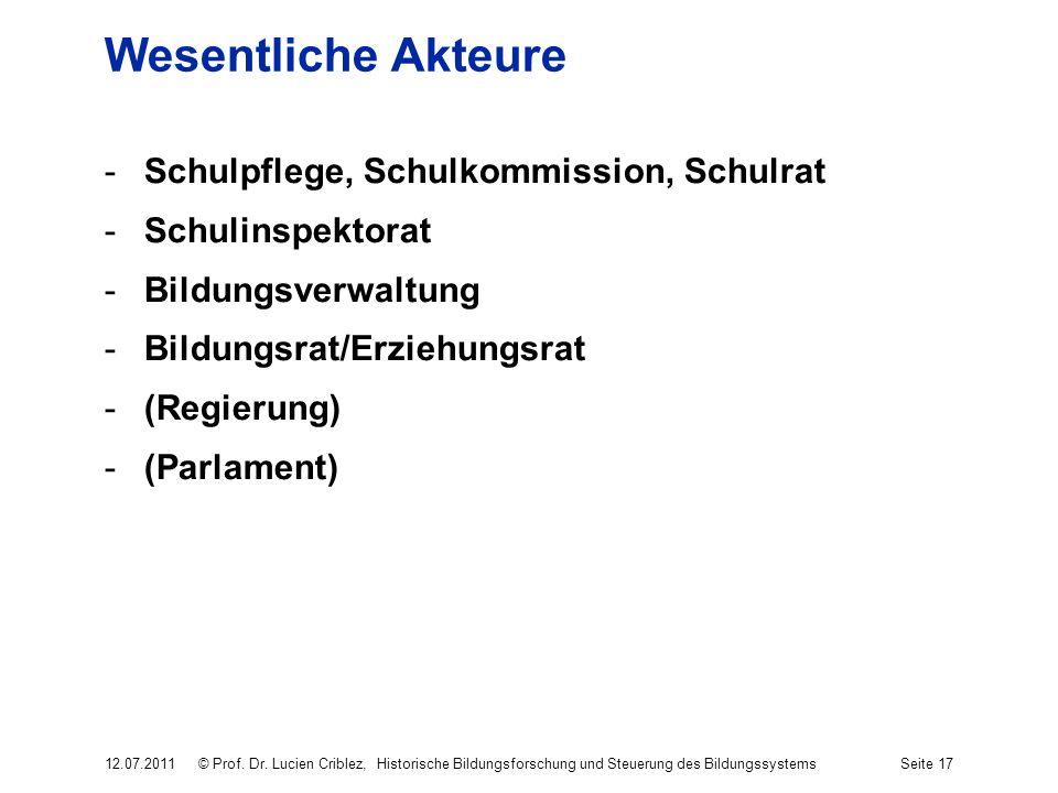 Wesentliche Akteure -Schulpflege, Schulkommission, Schulrat -Schulinspektorat -Bildungsverwaltung -Bildungsrat/Erziehungsrat -(Regierung) -(Parlament)