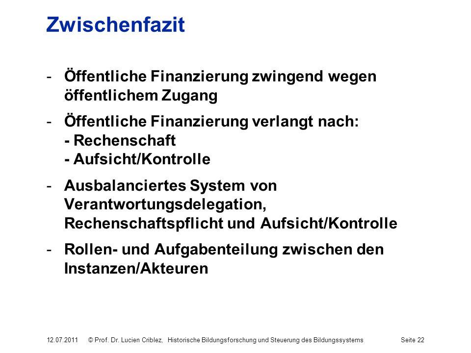 Zwischenfazit -Öffentliche Finanzierung zwingend wegen öffentlichem Zugang -Öffentliche Finanzierung verlangt nach: - Rechenschaft - Aufsicht/Kontroll