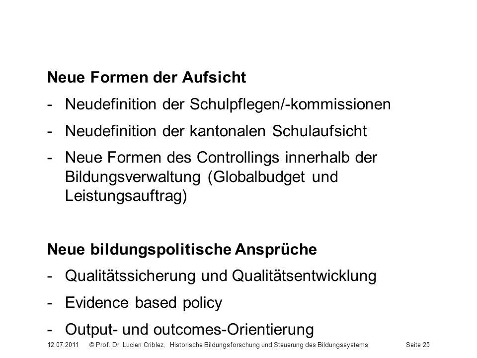 Neue Formen der Aufsicht -Neudefinition der Schulpflegen/-kommissionen -Neudefinition der kantonalen Schulaufsicht -Neue Formen des Controllings inner