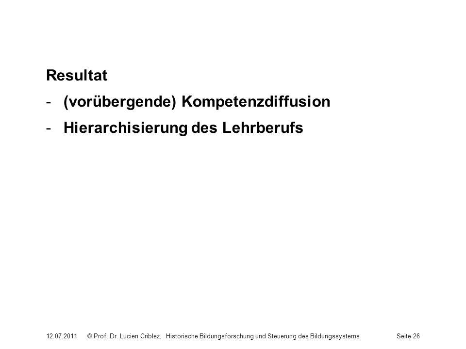 Resultat -(vorübergende) Kompetenzdiffusion -Hierarchisierung des Lehrberufs 12.07.2011© Prof. Dr. Lucien Criblez, Historische Bildungsforschung und S