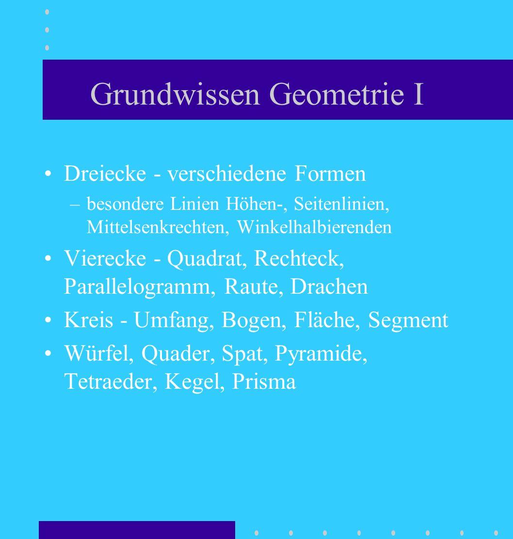 Grundwissen Geometrie II Dreiecke - verschiedene Formen –besondere Linien Höhen-, Seitenlinien, Mittelsenkrechten, Winkelhalbierenden Vierecke - Quadrat, Rechteck, Parallelogramm, Raute, Drachen Kreis - Umfang, Bogen, Fläche, Segment Würfel, Quader, Spat, Pyramide, Tetraeder, Kegel, Prisma