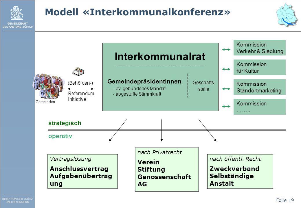 GEMEINDEAMT DES KANTONS ZÜRICH DIREKTION DER JUSTIZ UND DES INNERN Folie 19 Modell «Interkommunalkonferenz» Interkommunalrat GemeindepräsidentInnen -