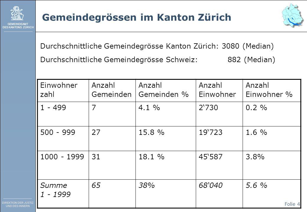 GEMEINDEAMT DES KANTONS ZÜRICH DIREKTION DER JUSTIZ UND DES INNERN Folie 4 Gemeindegrössen im Kanton Zürich Durchschnittliche Gemeindegrösse Kanton Zü