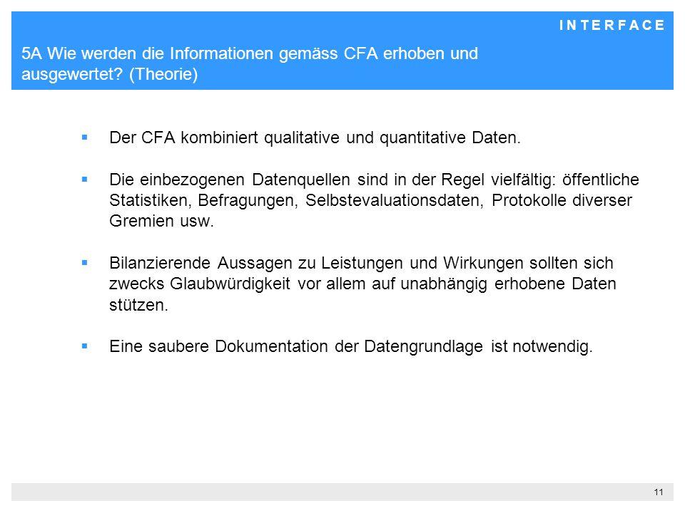 I N T E R F A C E 11 5A Wie werden die Informationen gemäss CFA erhoben und ausgewertet.