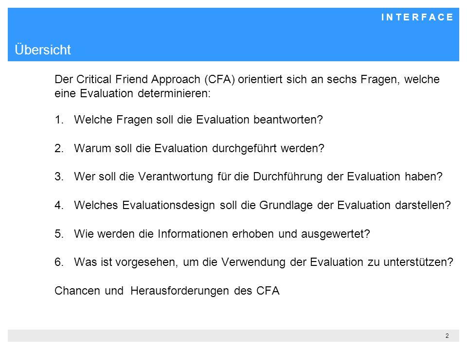 I N T E R F A C E 2 Übersicht 1.Welche Fragen soll die Evaluation beantworten.