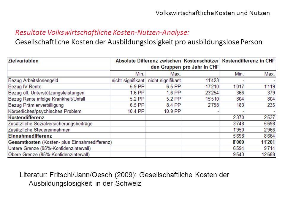 Volkswirtschaftliche Kosten und Nutzen Resultate Volkswirtschaftliche Kosten-Nutzen-Analyse: Gesellschaftliche Kosten der Ausbildungslosigkeit pro aus