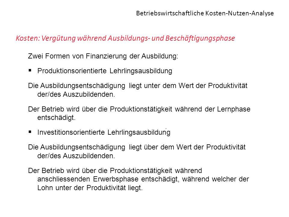 Betriebswirtschaftliche Kosten-Nutzen-Analyse Kosten: Vergütung während Ausbildungs- und Beschäftigungsphase Quelle: Mühlemann et al.