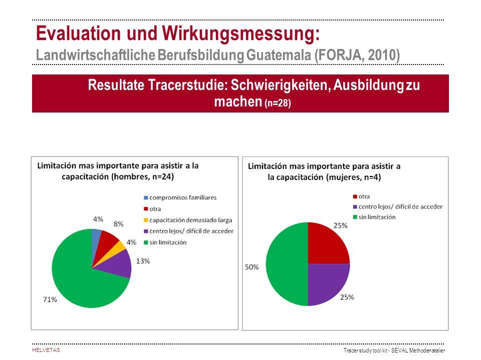 Tracer study tool kit - SEVAL Methodenatelier HELVETAS Evaluation und Wirkungsmessung: Landwirtschaftliche Berufsbildung Guatemala (FORJA, 2010) Resul