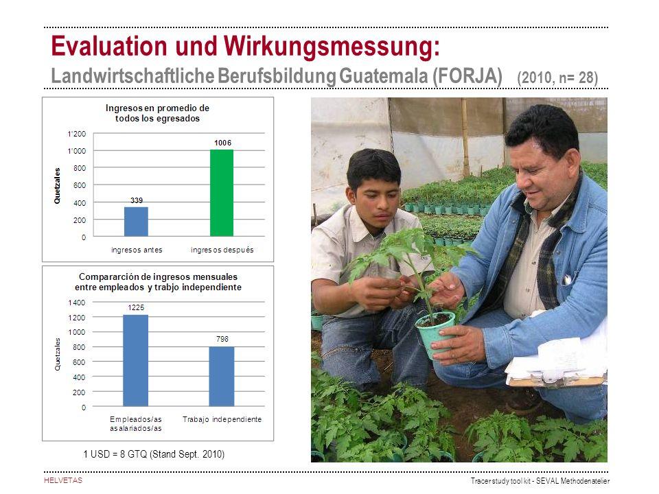 Tracer study tool kit - SEVAL Methodenatelier HELVETAS Evaluation und Wirkungsmessung: Landwirtschaftliche Berufsbildung Guatemala (FORJA) (2010, n= 28) 1 USD = 8 GTQ (Stand Sept.