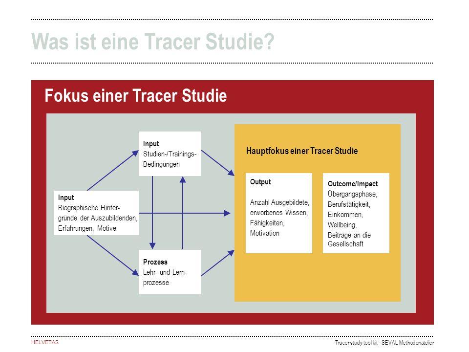 Tracer study tool kit - SEVAL Methodenatelier HELVETAS Was ist eine Tracer Studie? Fokus einer Tracer Studie Prozess Lehr- und Lern- prozesse Input St