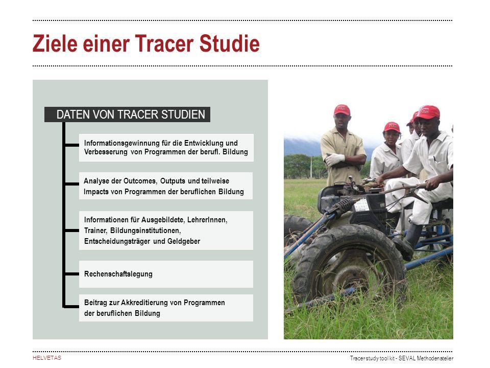 Tracer study tool kit - SEVAL Methodenatelier HELVETAS Ziele einer Tracer Studie DATEN VON TRACER STUDIEN Informationsgewinnung für die Entwicklung und Verbesserung von Programmen der berufl.
