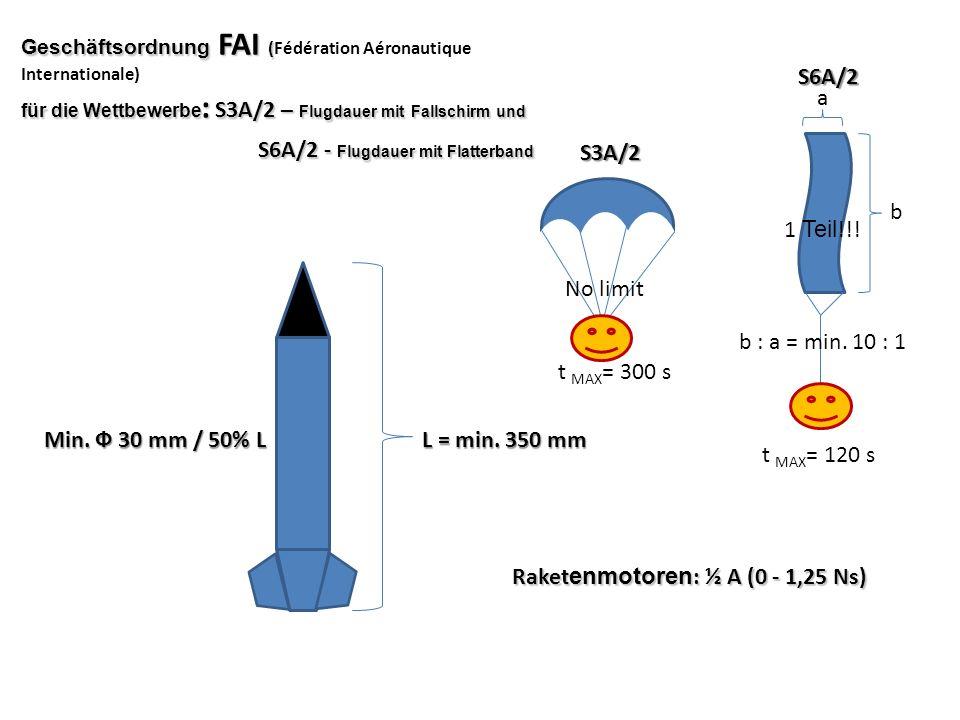 Geschäftsordnung FAI ( für die Wettbewerbe : S3A/2 – Flugdauer mit Fallschirm und S6A/2 - Flugdauer mit Flatterband Geschäftsordnung FAI (Fédération A