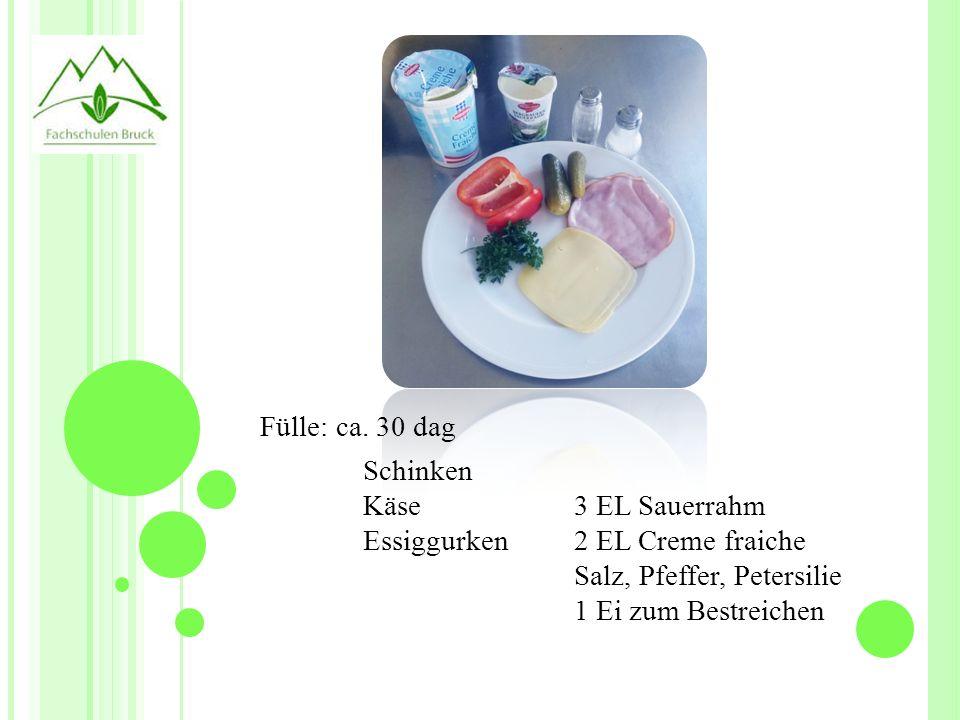 Schinken, Käse, Essiggurken, Petersilie und Paprika fein schneiden, mit Gewürzen, Sauerrahm und Creme fraiche vermischen.