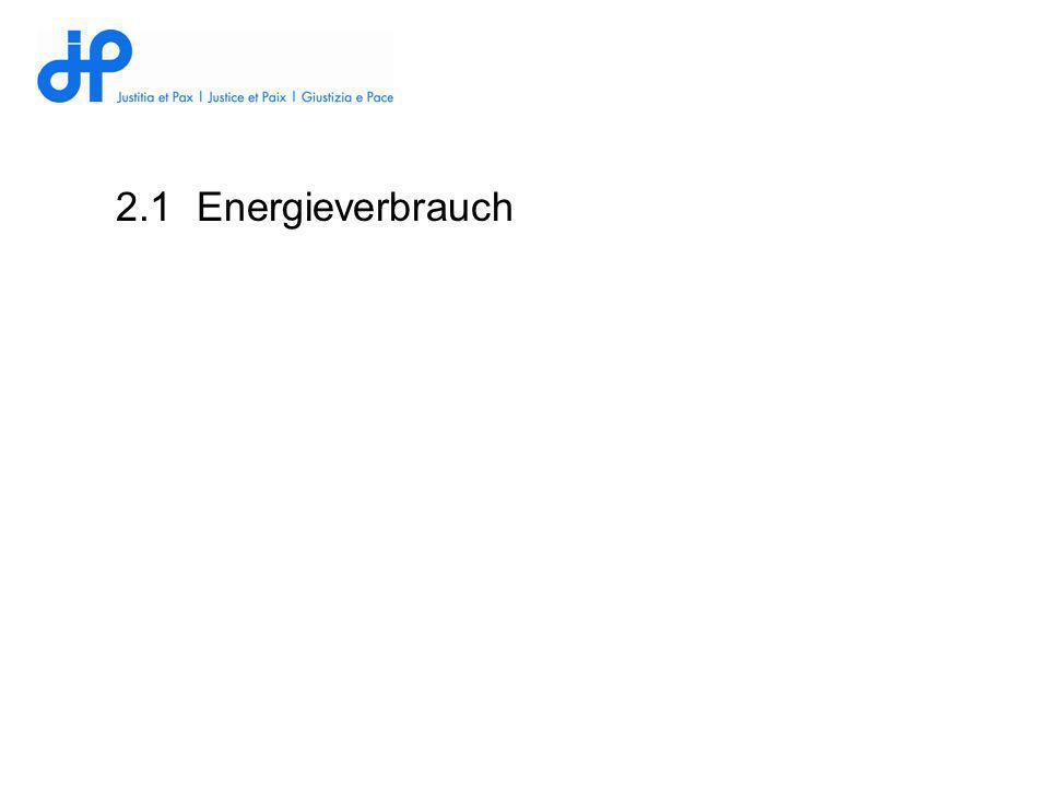 2.1Energieverbrauch