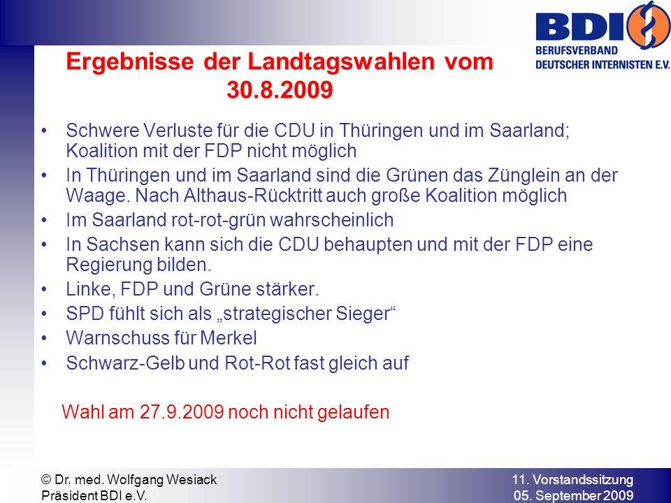 11. Vorstandssitzung 05. September 2009 © Dr. med. Wolfgang Wesiack Präsident BDI e.V. Ergebnisse der Landtagswahlen vom 30.8.2009 Schwere Verluste fü