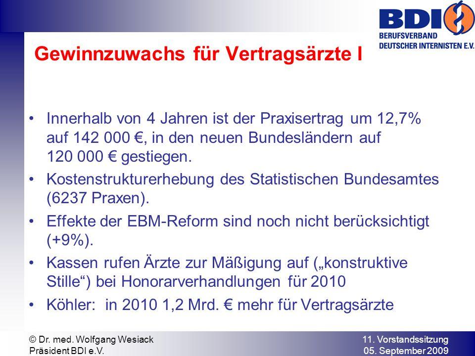 11. Vorstandssitzung 05. September 2009 © Dr. med. Wolfgang Wesiack Präsident BDI e.V. Gewinnzuwachs für Vertragsärzte I Innerhalb von 4 Jahren ist de