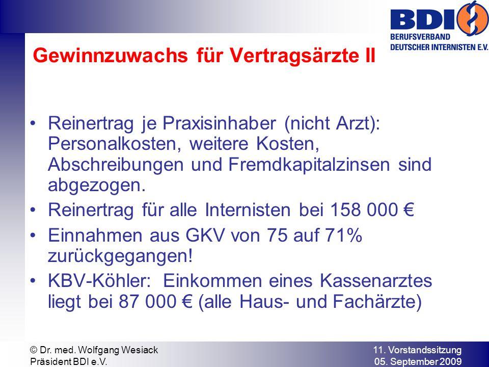 11. Vorstandssitzung 05. September 2009 © Dr. med. Wolfgang Wesiack Präsident BDI e.V. Gewinnzuwachs für Vertragsärzte II Reinertrag je Praxisinhaber