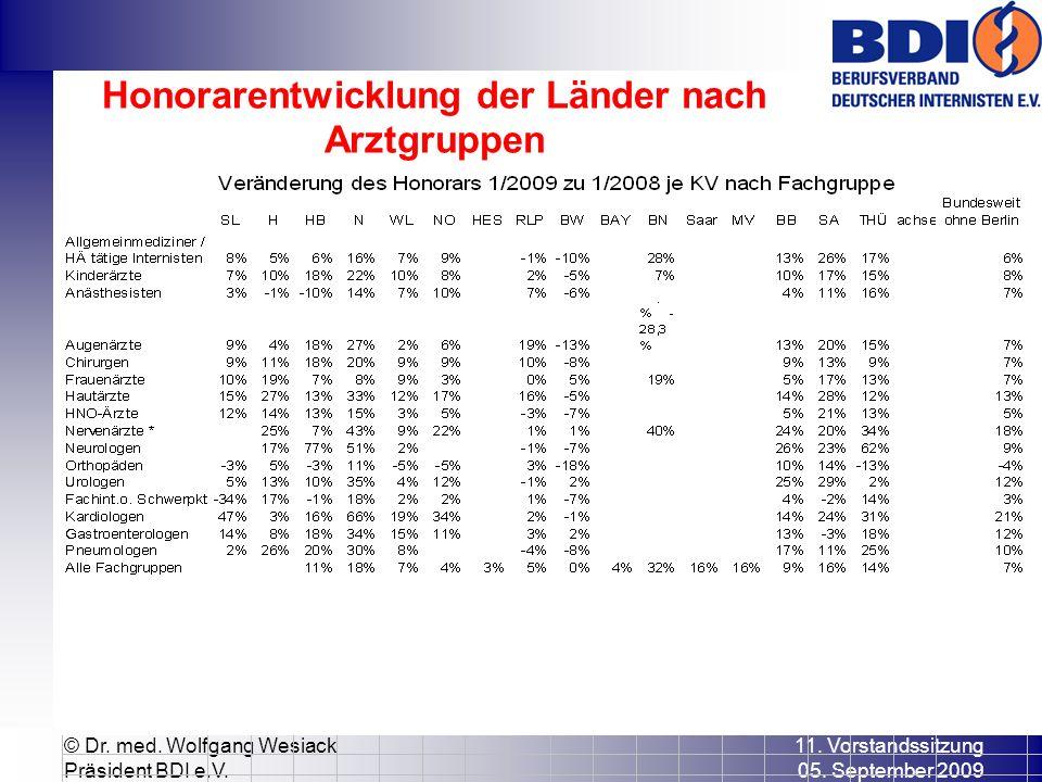 11. Vorstandssitzung 05. September 2009 © Dr. med. Wolfgang Wesiack Präsident BDI e.V. Honorarentwicklung der Länder nach Arztgruppen