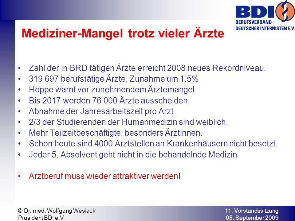 11. Vorstandssitzung 05. September 2009 © Dr. med. Wolfgang Wesiack Präsident BDI e.V. Mediziner-Mangel trotz vieler Ärzte Zahl der in BRD tätigen Ärz