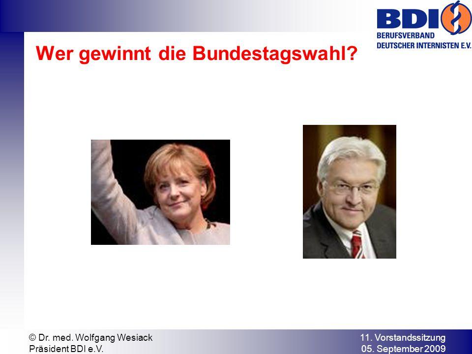 11. Vorstandssitzung 05. September 2009 © Dr. med. Wolfgang Wesiack Präsident BDI e.V. Wer gewinnt die Bundestagswahl?