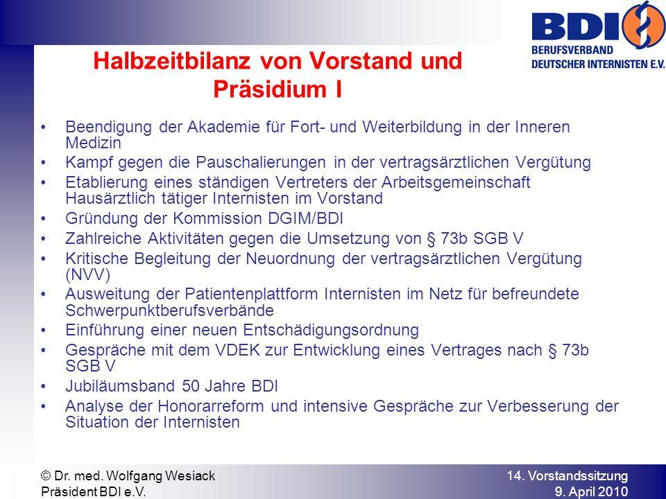 14. Vorstandssitzung 9. April 2010 © Dr. med. Wolfgang Wesiack Präsident BDI e.V. Halbzeitbilanz von Vorstand und Präsidium I Beendigung der Akademie