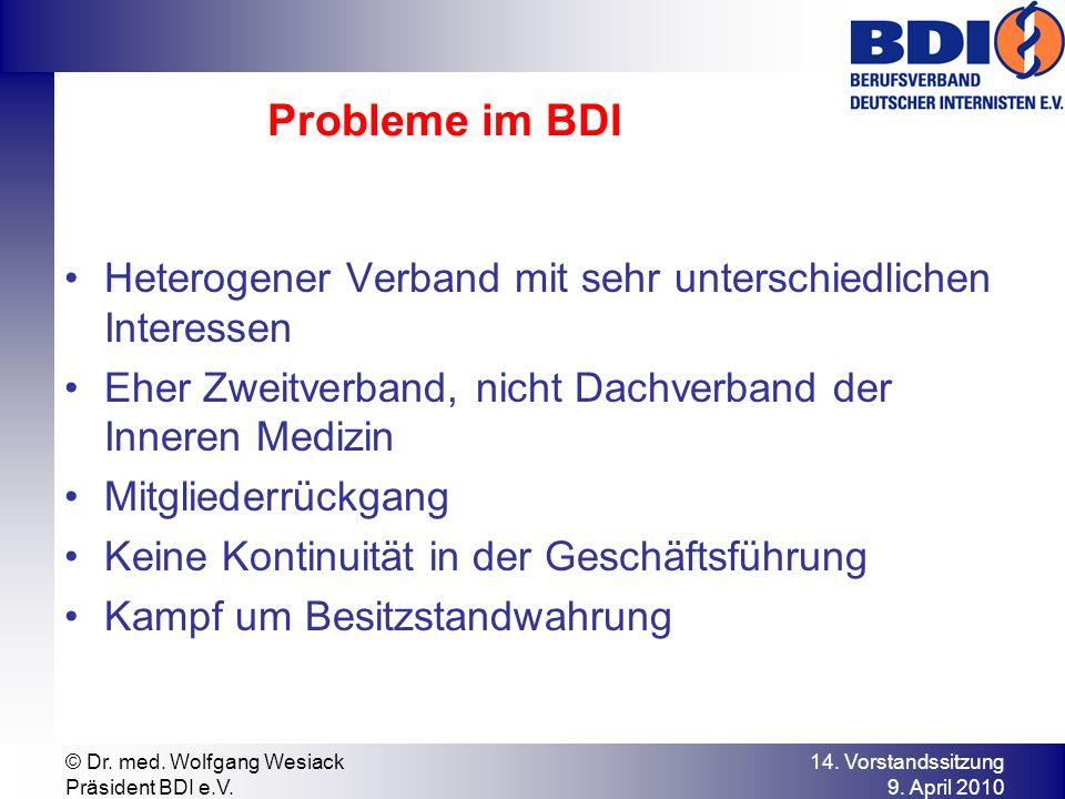 Probleme im BDI Heterogener Verband mit sehr unterschiedlichen Interessen Eher Zweitverband, nicht Dachverband der Inneren Medizin Mitgliederrückgang
