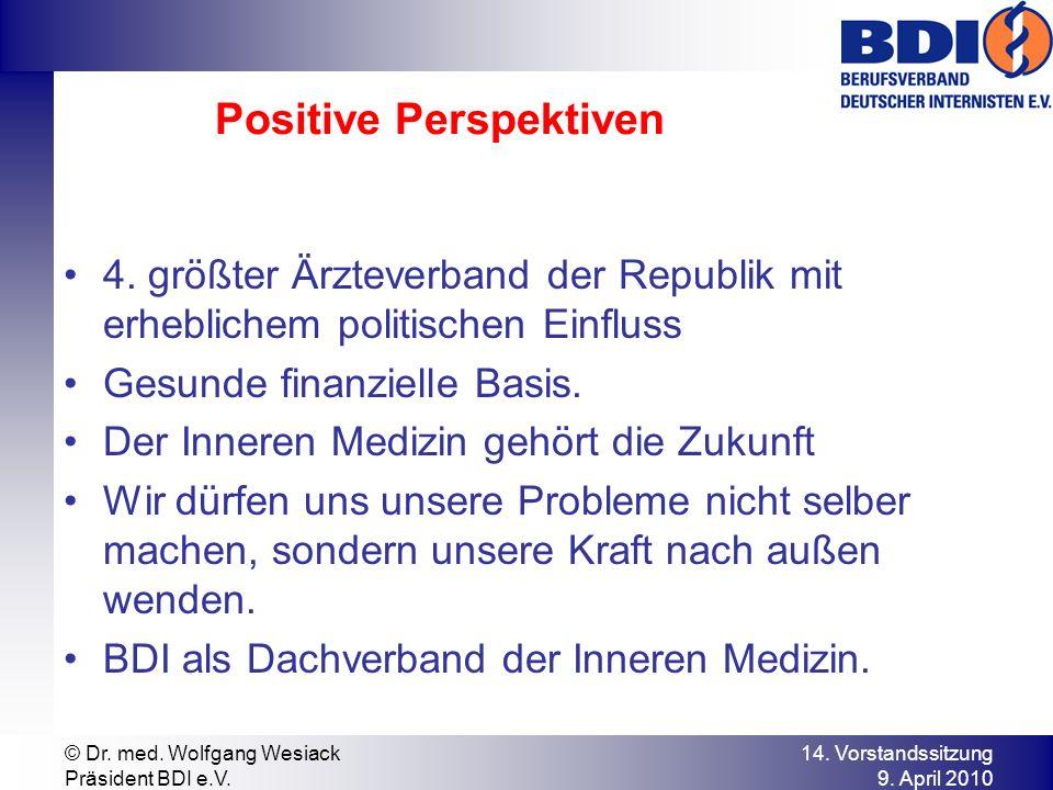 Positive Perspektiven 4. größter Ärzteverband der Republik mit erheblichem politischen Einfluss Gesunde finanzielle Basis. Der Inneren Medizin gehört
