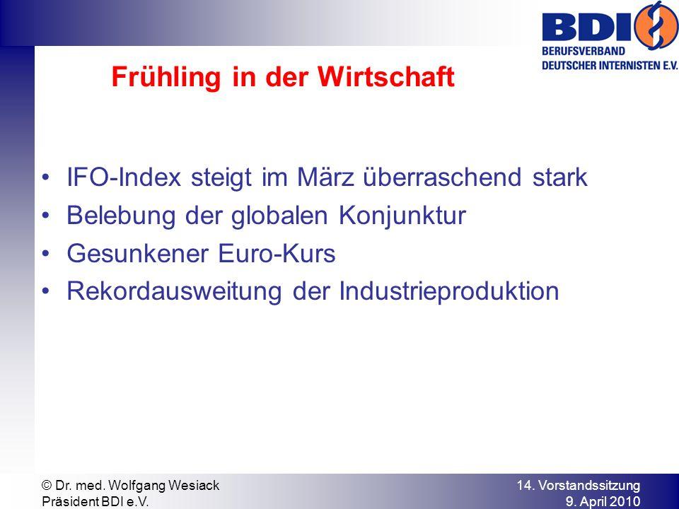 Frühling in der Wirtschaft IFO-Index steigt im März überraschend stark Belebung der globalen Konjunktur Gesunkener Euro-Kurs Rekordausweitung der Industrieproduktion 14.