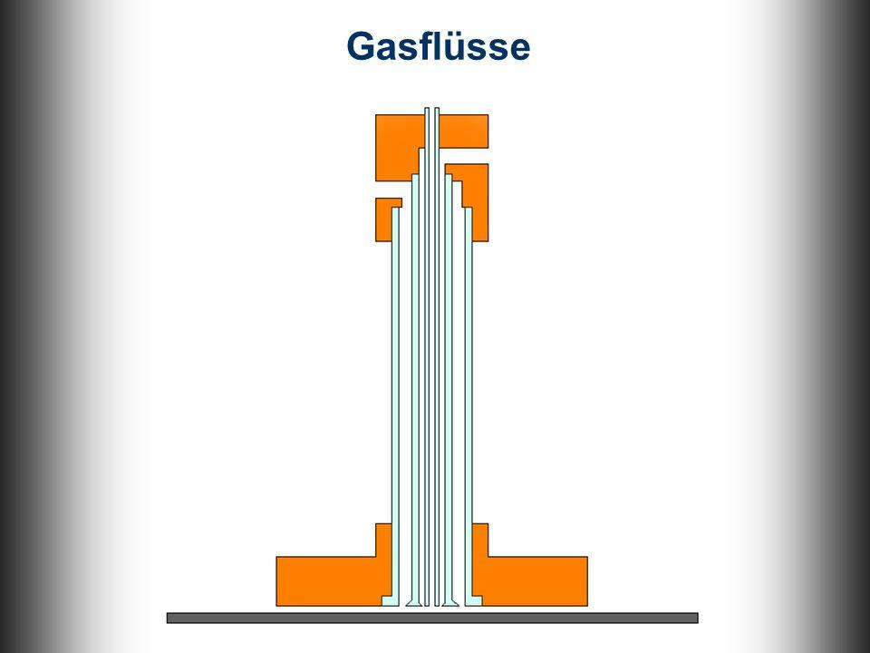 Projektverwirklichung Gasflüsse