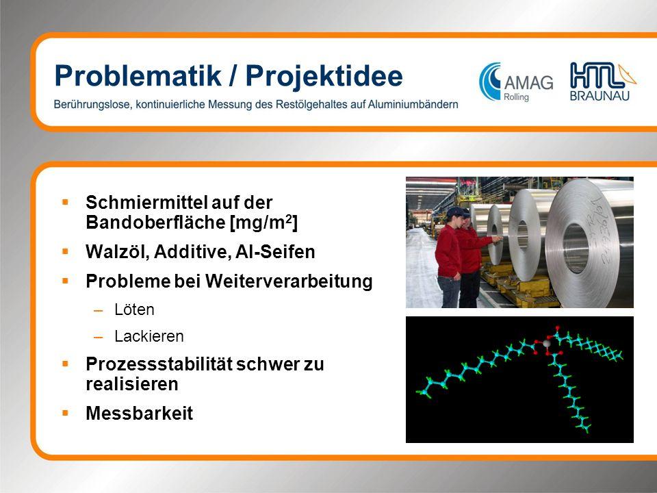 Problematik / Projektidee Schmiermittel auf der Bandoberfläche [mg/m 2 ] Walzöl, Additive, Al-Seifen Probleme bei Weiterverarbeitung –Löten –Lackieren Prozessstabilität schwer zu realisieren Messbarkeit
