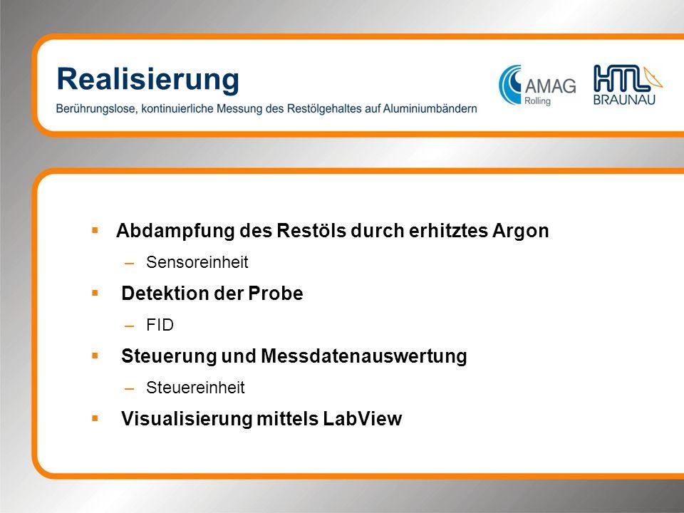 Realisierung Abdampfung des Restöls durch erhitztes Argon –Sensoreinheit Detektion der Probe –FID Steuerung und Messdatenauswertung –Steuereinheit Vis