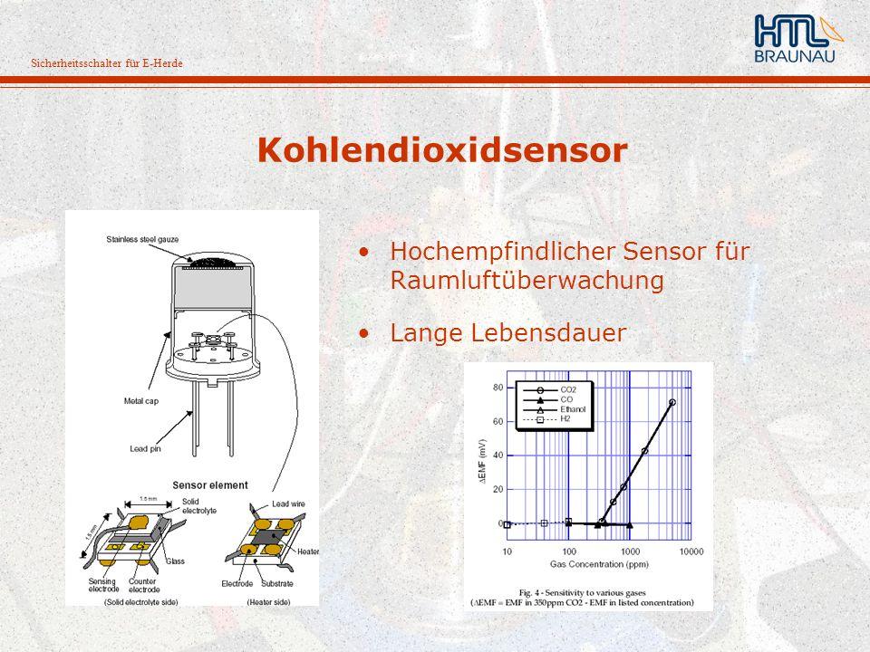 Sicherheitsschalter für E-Herde Kohlendioxidsensor Hochempfindlicher Sensor für Raumluftüberwachung Lange Lebensdauer