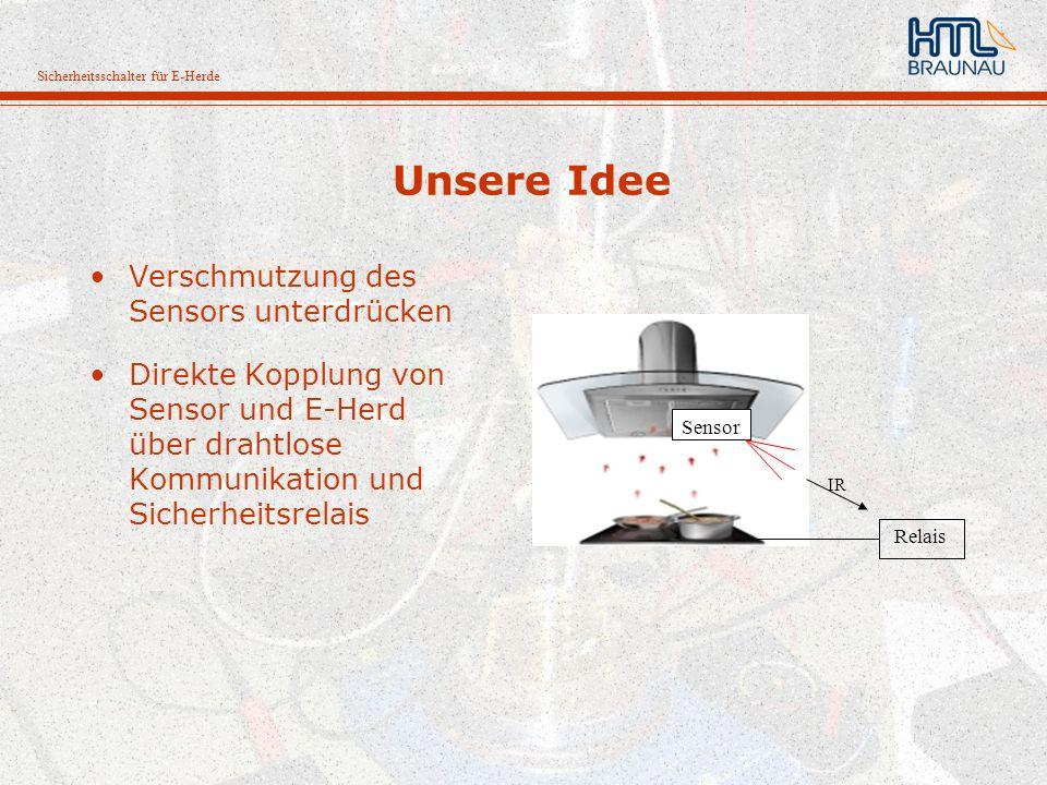 Sicherheitsschalter für E-Herde Unsere Idee Verschmutzung des Sensors unterdrücken Direkte Kopplung von Sensor und E-Herd über drahtlose Kommunikation