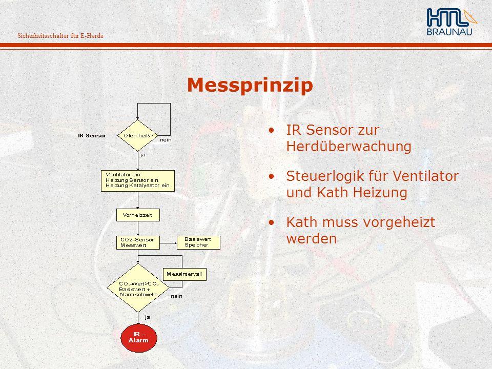 Sicherheitsschalter für E-Herde Messprinzip IR Sensor zur Herdüberwachung Steuerlogik für Ventilator und Kath Heizung Kath muss vorgeheizt werden
